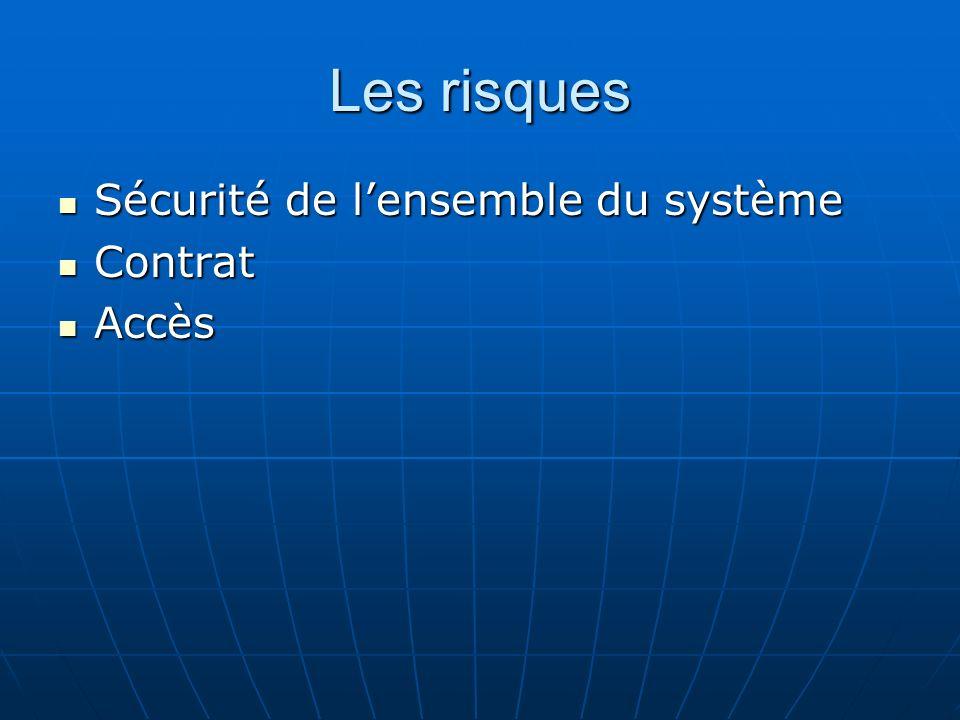 Les risques Sécurité de lensemble du système Sécurité de lensemble du système Contrat Contrat Accès Accès