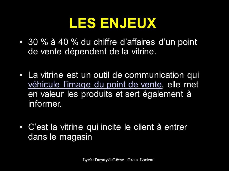 Lycée Dupuy de Lôme - Greta- Lorient LES ENJEUX 30 % à 40 % du chiffre daffaires dun point de vente dépendent de la vitrine. La vitrine est un outil d
