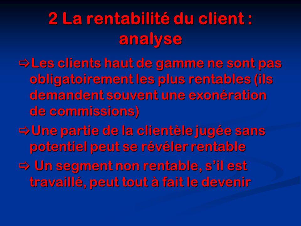2 La rentabilité du client : analyse Les clients haut de gamme ne sont pas obligatoirement les plus rentables (ils demandent souvent une exonération d