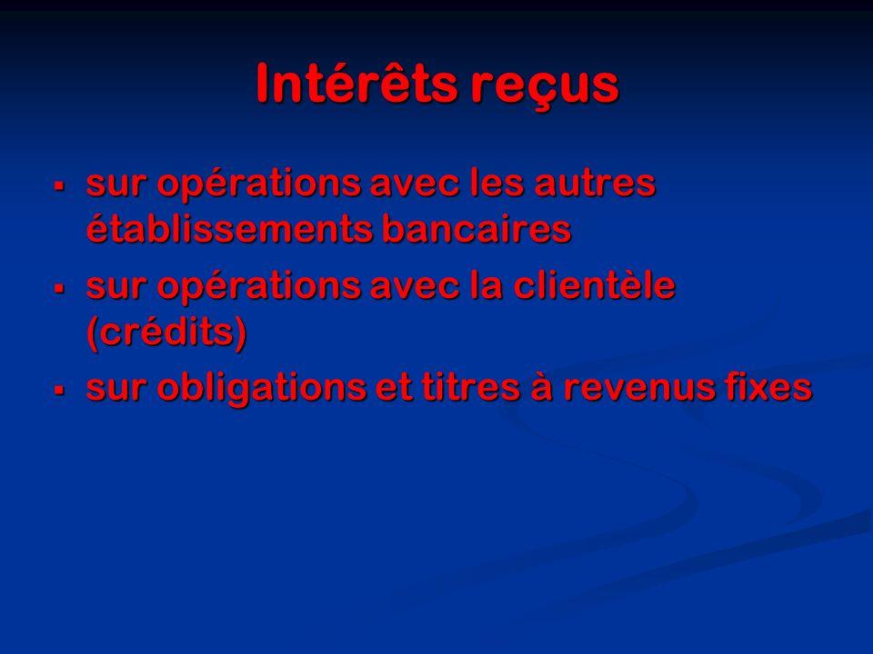 Intérêts reçus sur opérations avec les autres établissements bancaires sur opérations avec les autres établissements bancaires sur opérations avec la