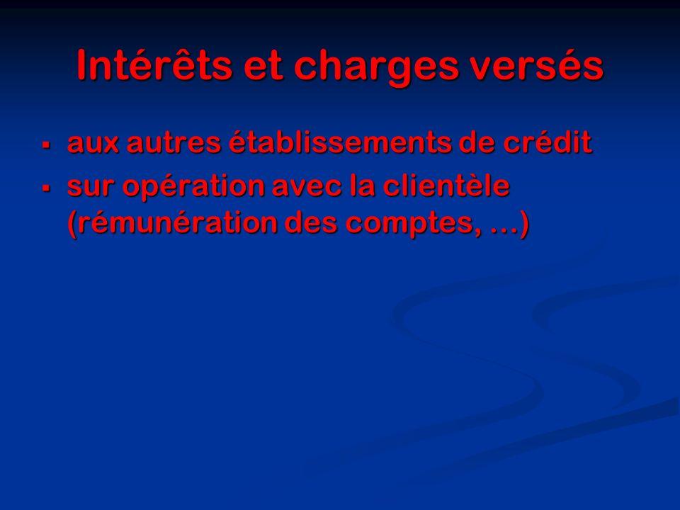 Intérêts et charges versés aux autres établissements de crédit aux autres établissements de crédit sur opération avec la clientèle (rémunération des c
