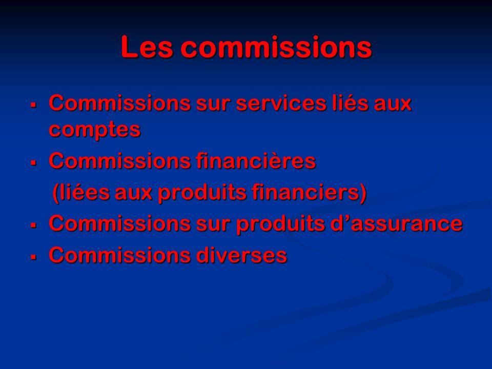 Les commissions Commissions sur services liés aux comptes Commissions sur services liés aux comptes Commissions financières Commissions financières (l