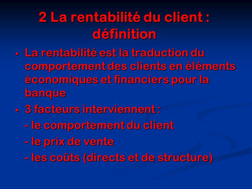 2 La rentabilité du client : mesure Elle se mesure par le PNB quil génère - les coûts directs (coût des opérations effectuées par le client) - les coûts indirects ( charges de structure, coûts de distribution, coût du risque) = contribution du client à la rentabilité de lagence