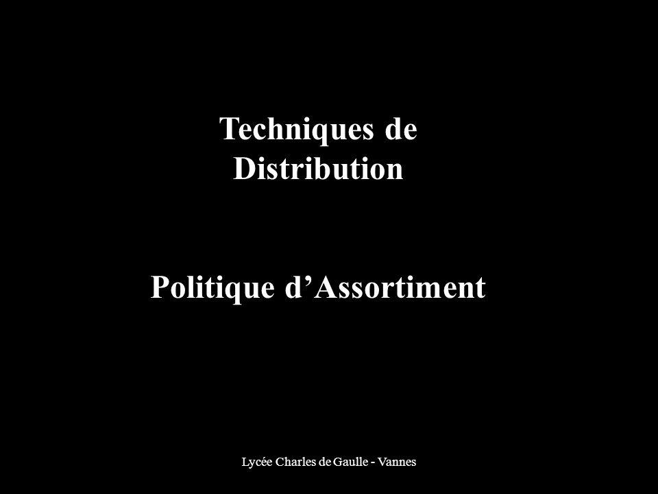 Lycée Charles de Gaulle - Vannes Techniques de Distribution Politique dAssortiment