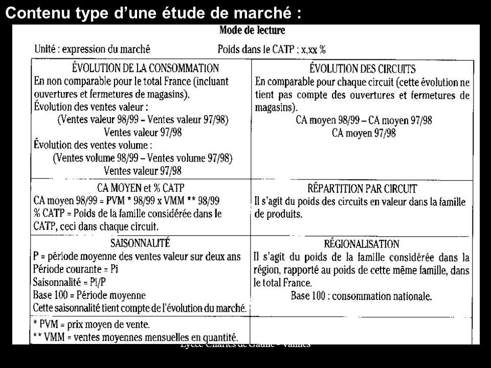 Lycée Charles de Gaulle - Vannes Contenu type dune étude de marché :