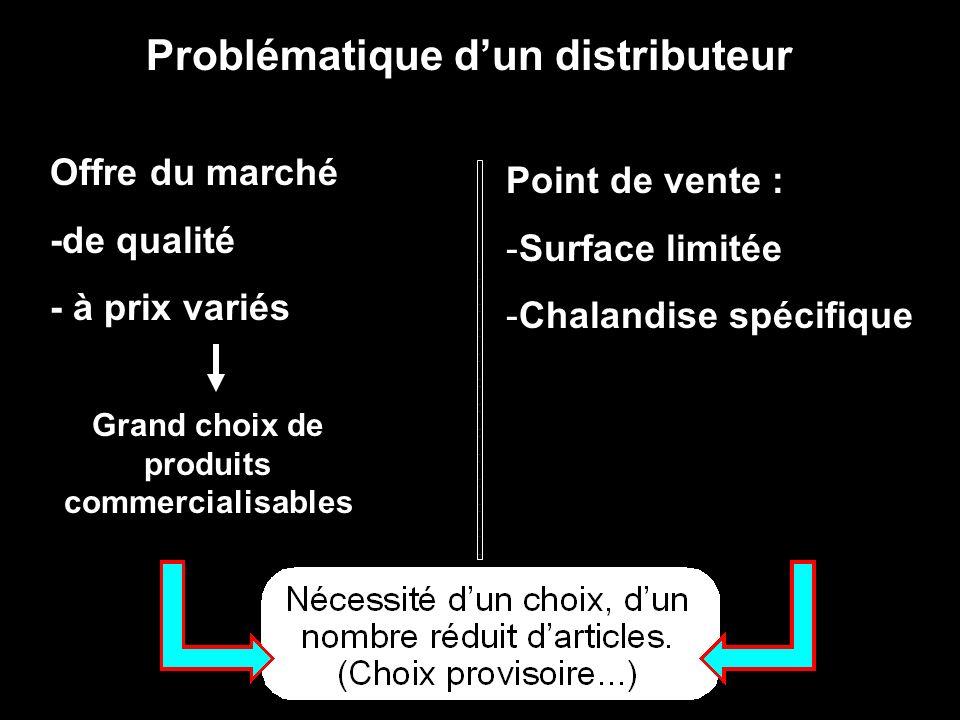 Lycée Charles de Gaulle - Vannes Problématique dun distributeur Offre du marché -de qualité - à prix variés Point de vente : -Surface limitée -Chaland