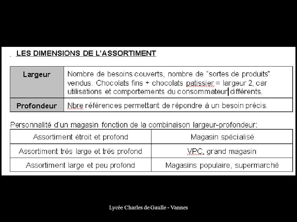 Lycée Charles de Gaulle - Vannes