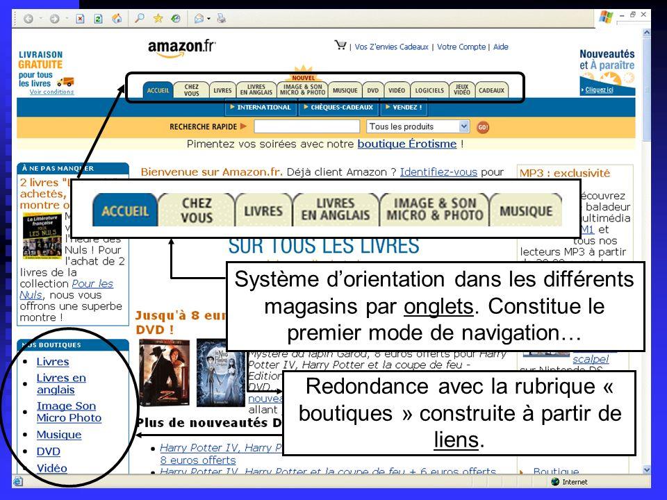 Lycée C de Gaulle - Vannes 56 000 Système dorientation dans les différents magasins par onglets. Constitue le premier mode de navigation… Redondance a