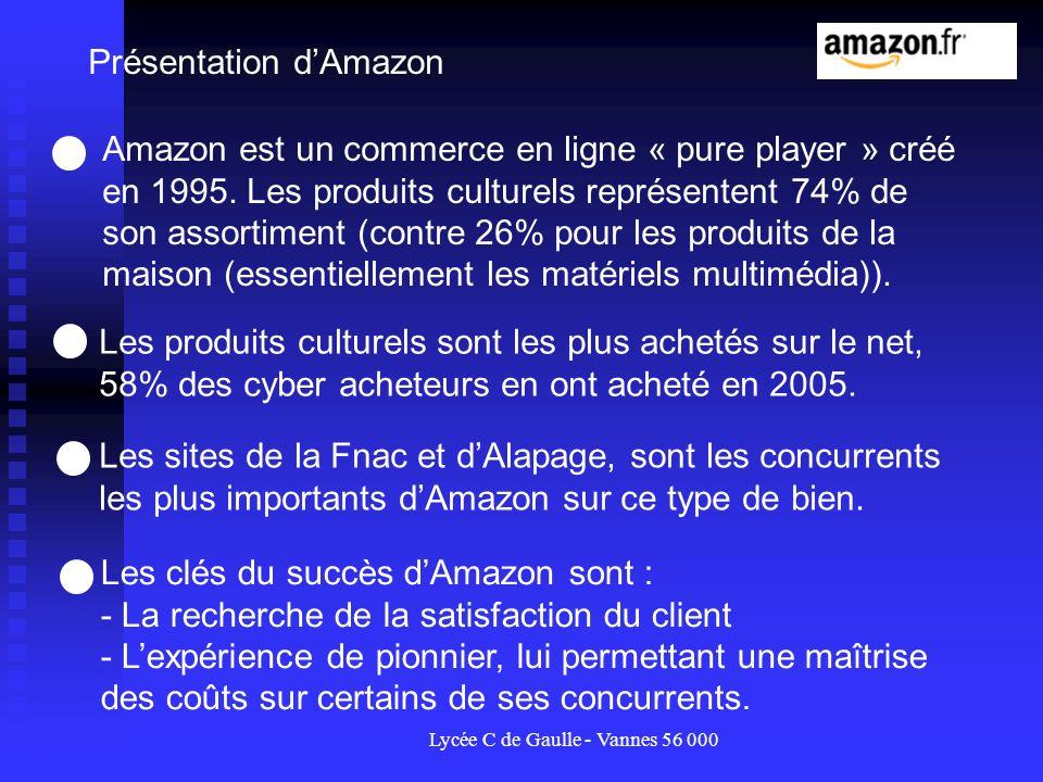 Lycée C de Gaulle - Vannes 56 000 Amazon est un commerce en ligne « pure player » créé en 1995. Les produits culturels représentent 74% de son assorti