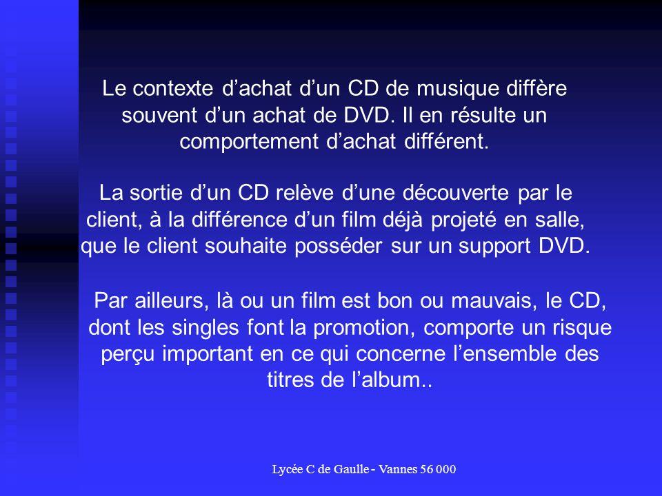 Lycée C de Gaulle - Vannes 56 000 Le contexte dachat dun CD de musique diffère souvent dun achat de DVD. Il en résulte un comportement dachat différen