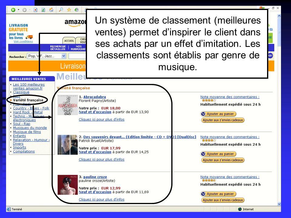 Lycée C de Gaulle - Vannes 56 000 Un système de classement (meilleures ventes) permet dinspirer le client dans ses achats par un effet dimitation. Les