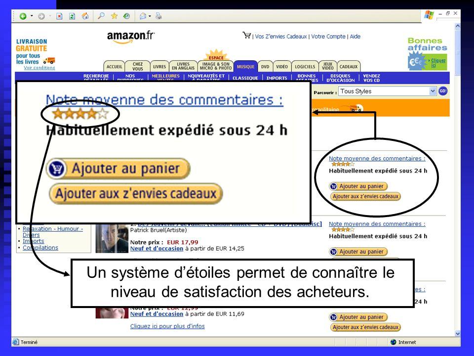 Lycée C de Gaulle - Vannes 56 000 Un système détoiles permet de connaître le niveau de satisfaction des acheteurs.