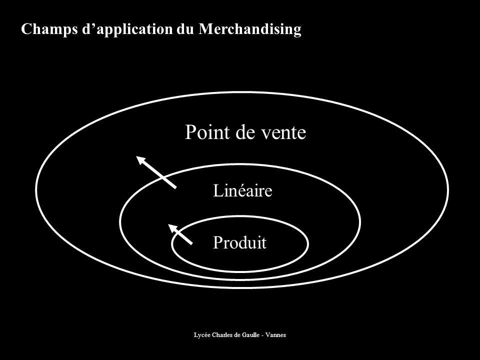 Lycée Charles de Gaulle - Vannes Champs dapplication du Merchandising Produit Linéaire Point de vente