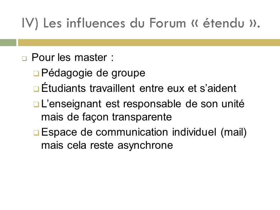 IV) Les influences du Forum « étendu ».