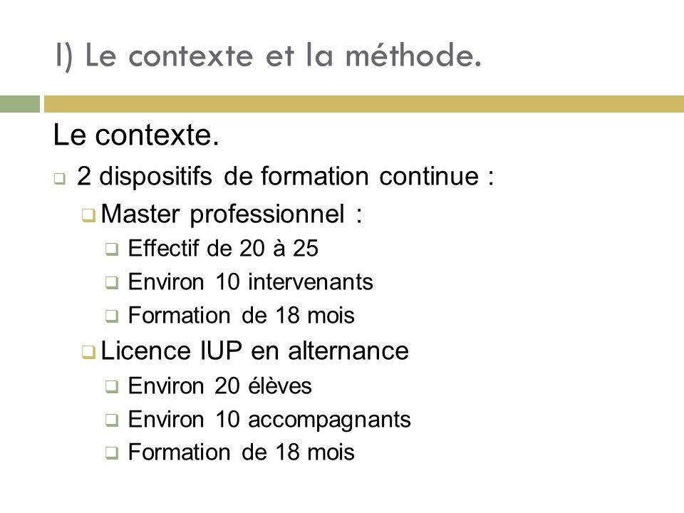 I) Le contexte et la méthode. Le contexte.