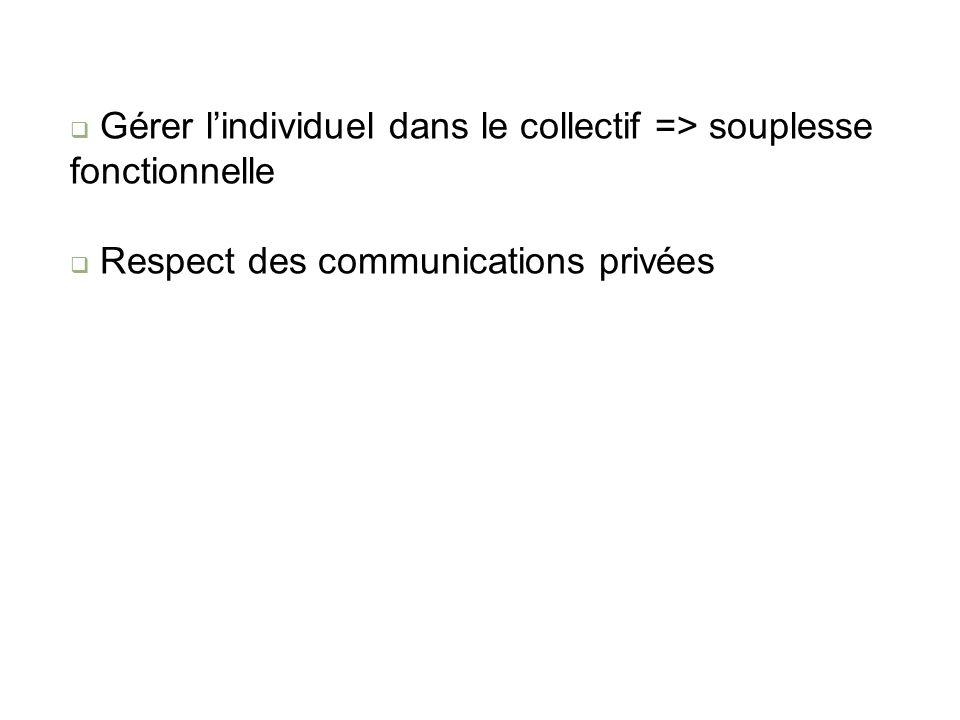 Gérer lindividuel dans le collectif => souplesse fonctionnelle Respect des communications privées