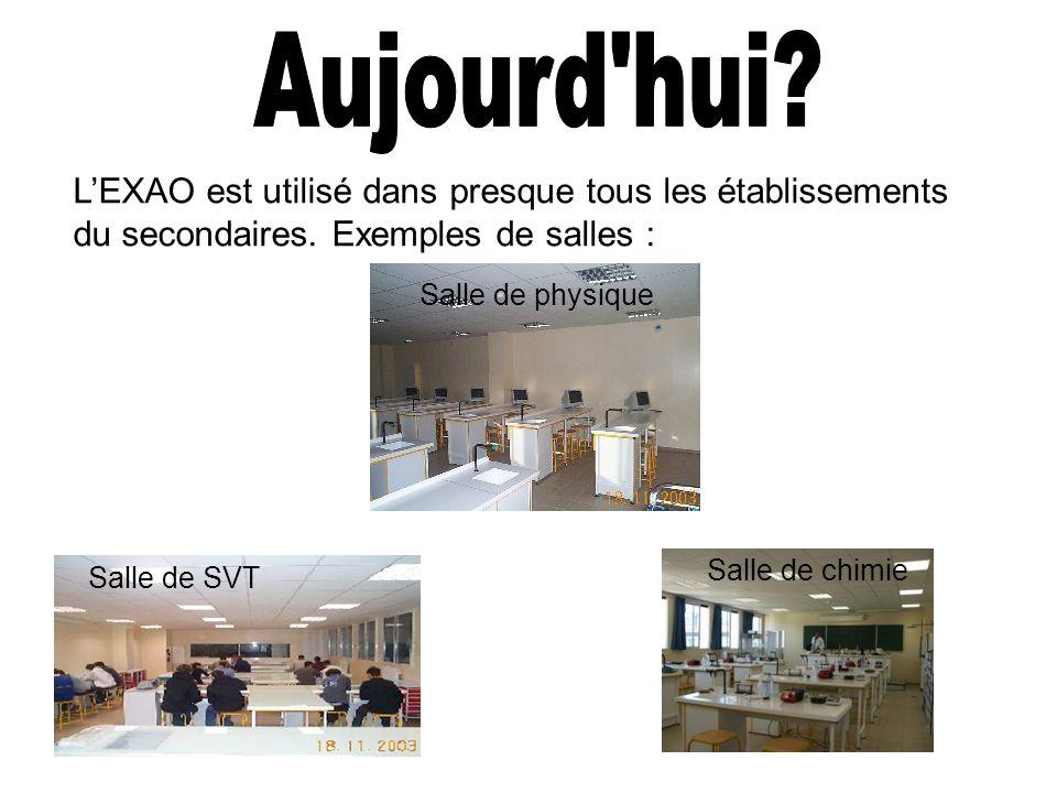 LEXAO est utilisé dans presque tous les établissements du secondaires.