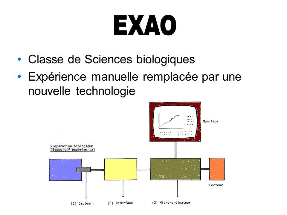 Classe de Sciences biologiques Expérience manuelle remplacée par une nouvelle technologie