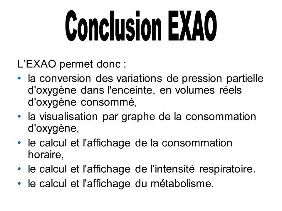 LEXAO permet donc : la conversion des variations de pression partielle d oxygène dans l enceinte, en volumes réels d oxygène consommé, la visualisation par graphe de la consommation d oxygène, le calcul et l affichage de la consommation horaire, le calcul et l affichage de lintensité respiratoire.