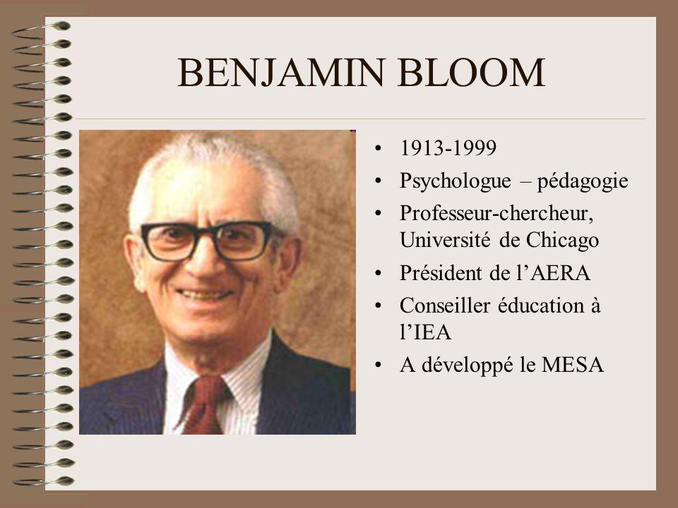BENJAMIN BLOOM 1913-1999 Psychologue – pédagogie Professeur-chercheur, Université de Chicago Président de lAERA Conseiller éducation à lIEA A développ