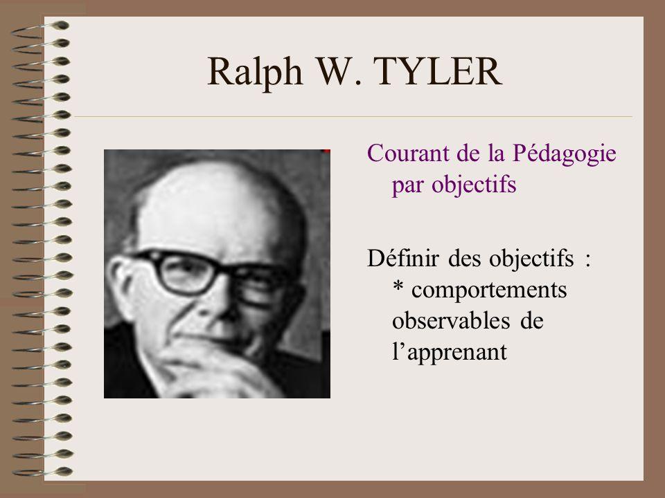Ralph W. TYLER Courant de la Pédagogie par objectifs Définir des objectifs : * comportements observables de lapprenant