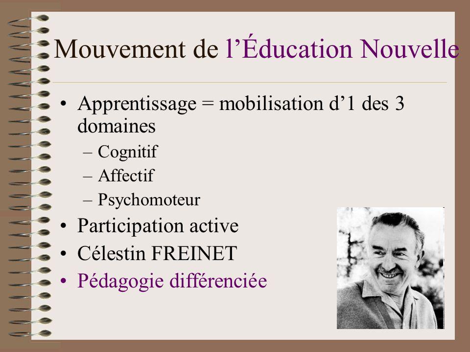 Mouvement de lÉducation Nouvelle Apprentissage = mobilisation d1 des 3 domaines –Cognitif –Affectif –Psychomoteur Participation active Célestin FREINE