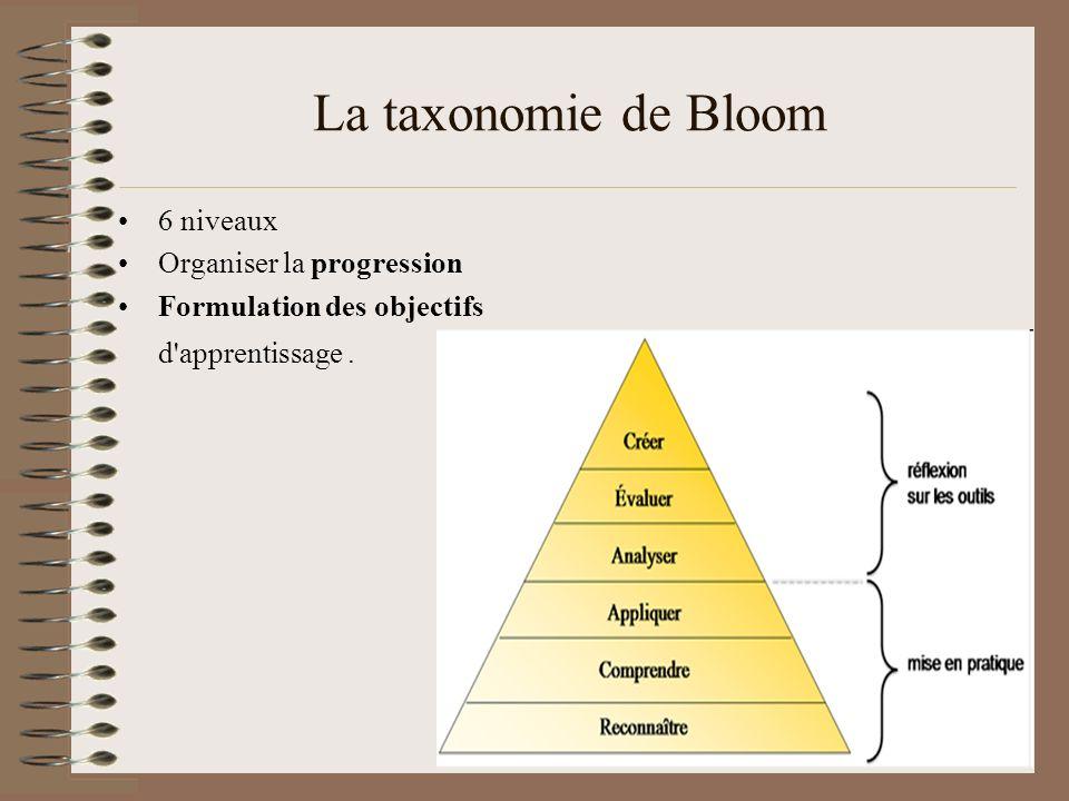La taxonomie de Bloom 6 niveaux Organiser la progression Formulation des objectifs d'apprentissage.