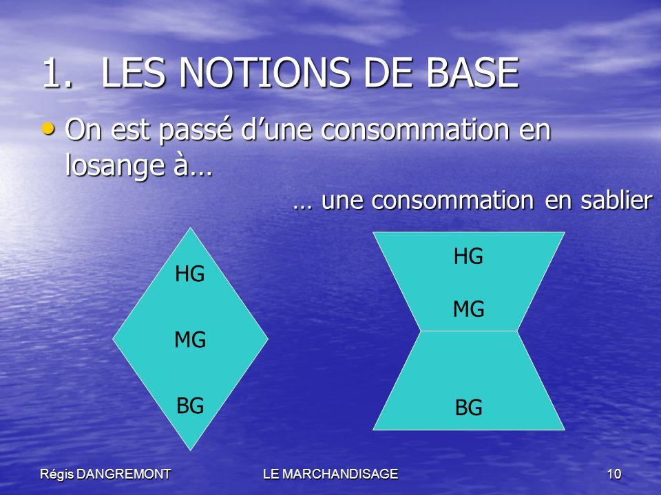 Régis DANGREMONTLE MARCHANDISAGE10 1.LES NOTIONS DE BASE On est passé dune consommation en losange à… On est passé dune consommation en losange à… HG