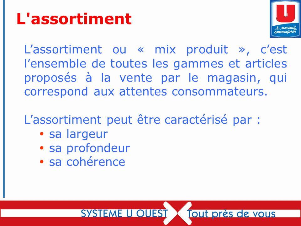 20 L'assortiment Lassortiment ou « mix produit », cest lensemble de toutes les gammes et articles proposés à la vente par le magasin, qui correspond a