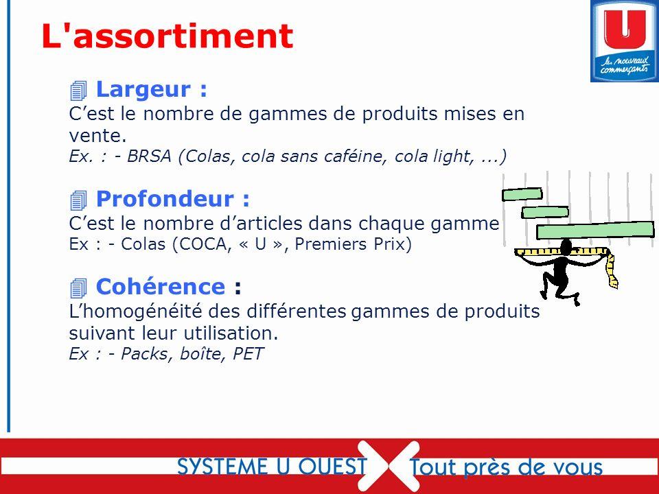 21 Largeur : Cest le nombre de gammes de produits mises en vente. Ex. : - BRSA (Colas, cola sans caféine, cola light,...) Profondeur : Cest le nombre