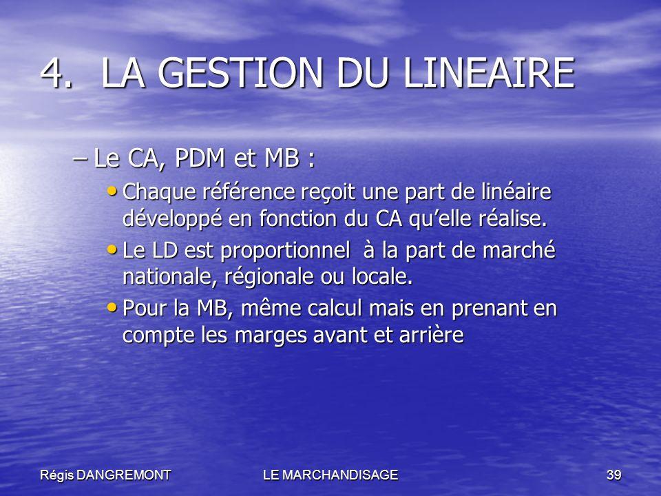 Régis DANGREMONTLE MARCHANDISAGE39 –Le CA, PDM et MB : Chaque référence reçoit une part de linéaire développé en fonction du CA quelle réalise. Chaque