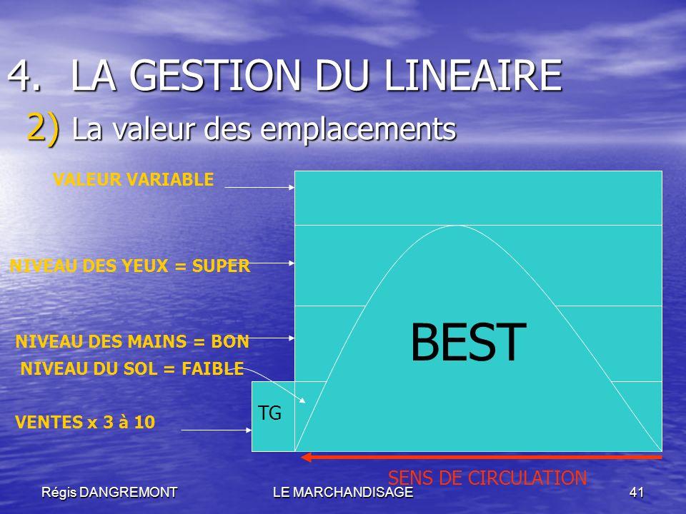 Régis DANGREMONTLE MARCHANDISAGE41 2) La valeur des emplacements 4.LA GESTION DU LINEAIRE SENS DE CIRCULATION BEST TG VALEUR VARIABLE NIVEAU DES YEUX