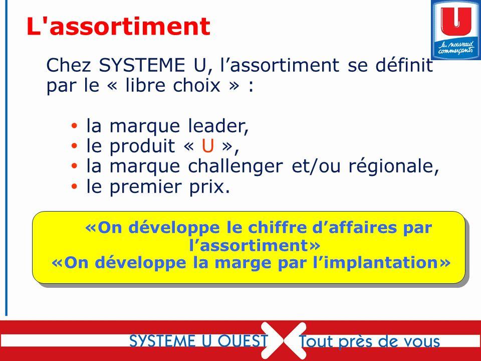 66 Chez SYSTEME U, lassortiment se définit par le « libre choix » : la marque leader, le produit « U », la marque challenger et/ou régionale, le premi