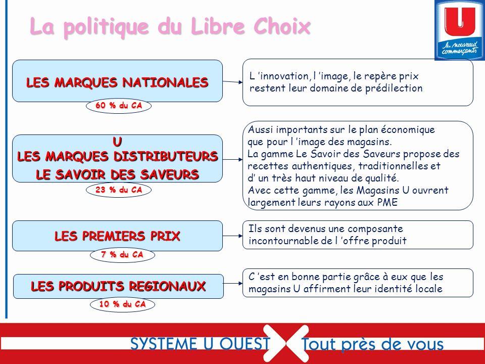 67 La politique du Libre Choix LES MARQUES NATIONALES L innovation, l image, le repère prix restent leur domaine de prédilection U LES MARQUES DISTRIB