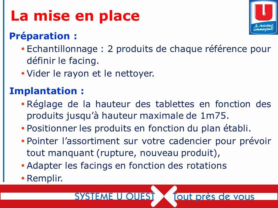 70 La mise en place Préparation : Echantillonnage : 2 produits de chaque référence pour définir le facing. Vider le rayon et le nettoyer. Implantation