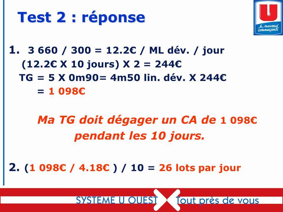 76 Test 2 : réponse 1. 3 660 / 300 = 12.2 / ML dév. / jour (12.2 X 10 jours) X 2 = 244 TG= 5 X 0m90= 4m50 lin. dév. X 244 = 1 098 Ma TG doit dégager u