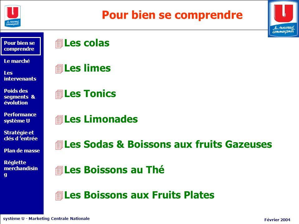 système U - Marketing Centrale Nationale Février 2004 Pour bien se comprendre 4Les colas 4Les limes 4Les Tonics 4Les Limonades 4Les Sodas & Boissons a