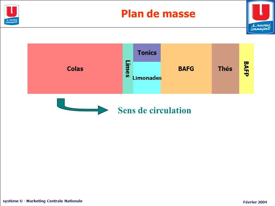 système U - Marketing Centrale Nationale Février 2004 Plan de masse Limonades Tonics Limes ColasBAFGThés BAFP Sens de circulation