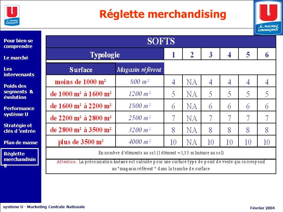 système U - Marketing Centrale Nationale Février 2004 Réglette merchandising Pour bien se comprendre Le marché Les intervenants Poids des segments & é