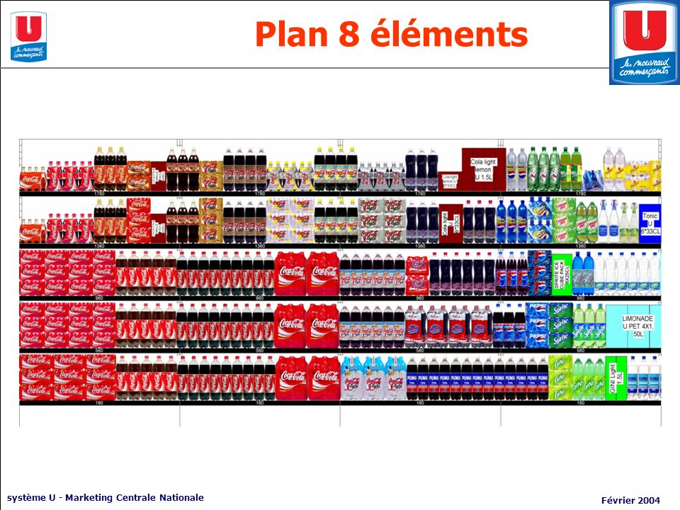 système U - Marketing Centrale Nationale Février 2004 Plan 8 éléments