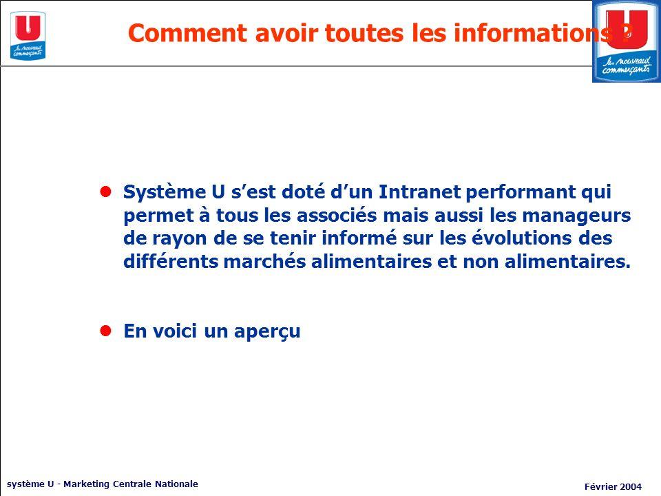 système U - Marketing Centrale Nationale Février 2004 Comment avoir toutes les informations ? Système U sest doté dun Intranet performant qui permet à