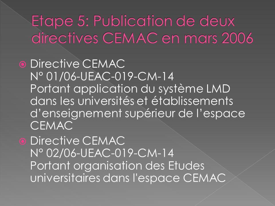 Directive CEMAC N° 01/06-UEAC-019-CM-14 Portant application du système LMD dans les universités et établissements denseignement supérieur de lespace C