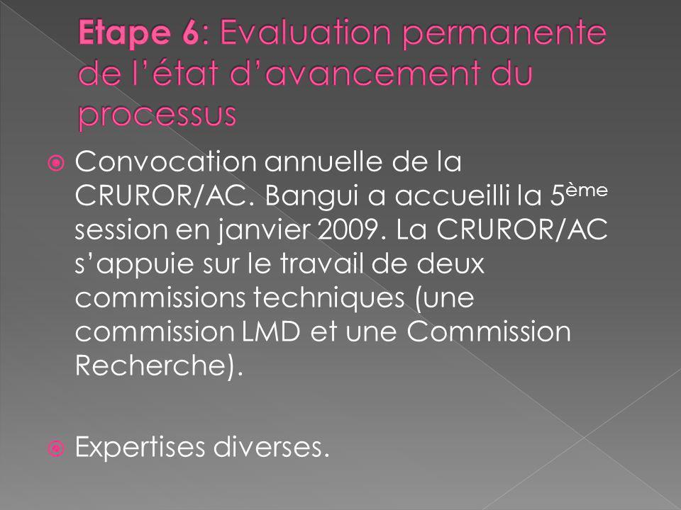 Convocation annuelle de la CRUROR/AC. Bangui a accueilli la 5 ème session en janvier 2009. La CRUROR/AC sappuie sur le travail de deux commissions tec