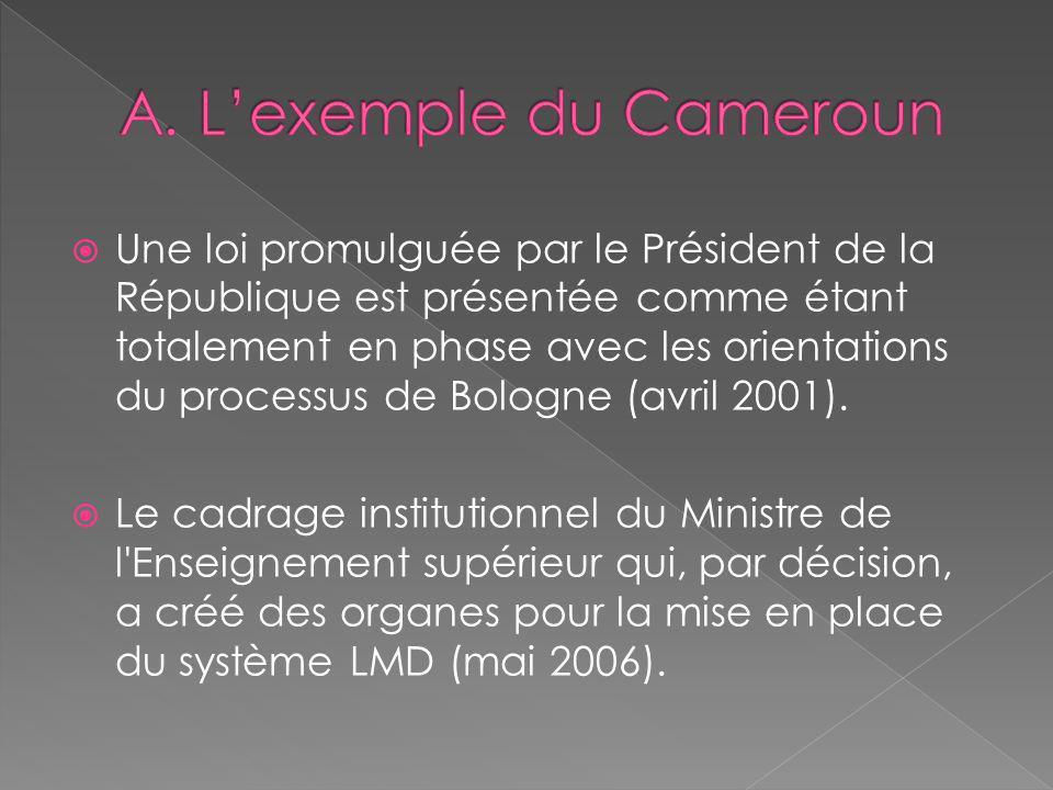 Une loi promulguée par le Président de la République est présentée comme étant totalement en phase avec les orientations du processus de Bologne (avri