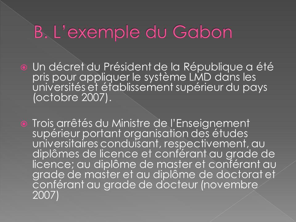 Un décret du Président de la République a été pris pour appliquer le système LMD dans les universités et établissement supérieur du pays (octobre 2007