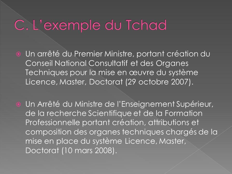 Un arrêté du Premier Ministre, portant création du Conseil National Consultatif et des Organes Techniques pour la mise en œuvre du système Licence, Ma