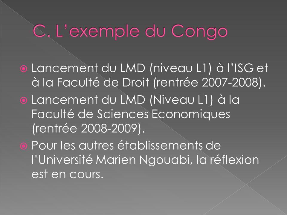 Lancement du LMD (niveau L1) à lISG et à la Faculté de Droit (rentrée 2007-2008). Lancement du LMD (Niveau L1) à la Faculté de Sciences Economiques (r