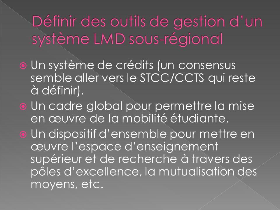 Un système de crédits (un consensus semble aller vers le STCC/CCTS qui reste à définir). Un cadre global pour permettre la mise en œuvre de la mobilit