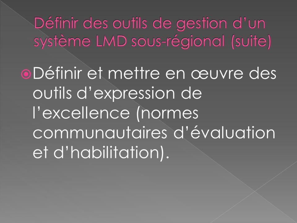 Définir et mettre en œuvre des outils dexpression de lexcellence (normes communautaires dévaluation et dhabilitation).