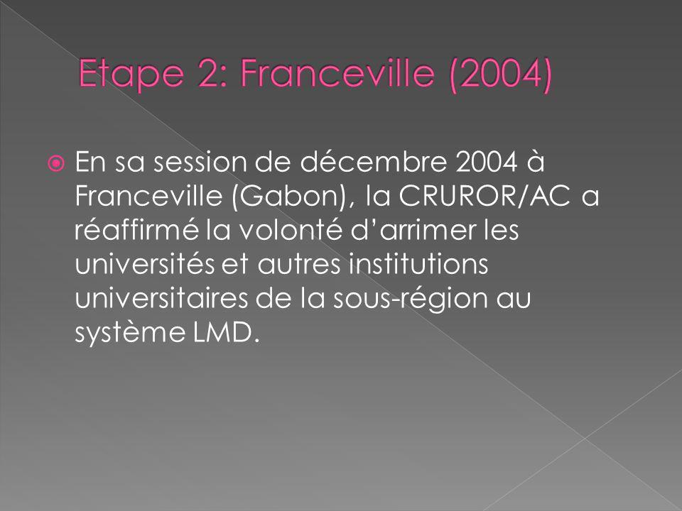 En sa session de décembre 2004 à Franceville (Gabon), la CRUROR/AC a réaffirmé la volonté darrimer les universités et autres institutions universitair
